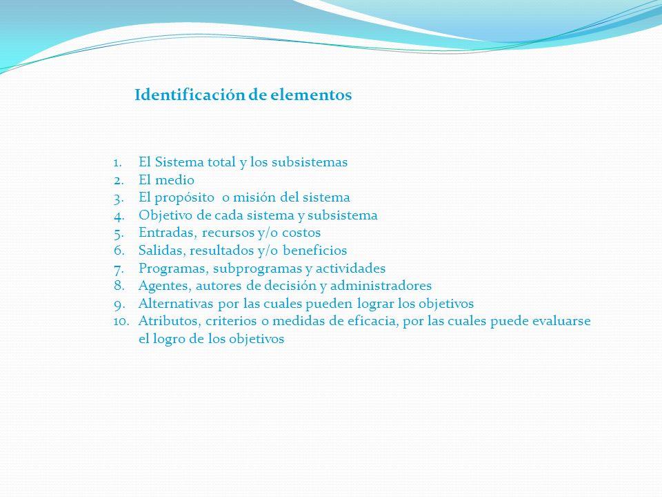 1.El Sistema total y los subsistemas 2.El medio 3.El propósito o misión del sistema 4.Objetivo de cada sistema y subsistema 5.Entradas, recursos y/o costos 6.Salidas, resultados y/o beneficios 7.Programas, subprogramas y actividades 8.Agentes, autores de decisión y administradores 9.Alternativas por las cuales pueden lograr los objetivos 10.Atributos, criterios o medidas de eficacia, por las cuales puede evaluarse el logro de los objetivos Identificación de elementos