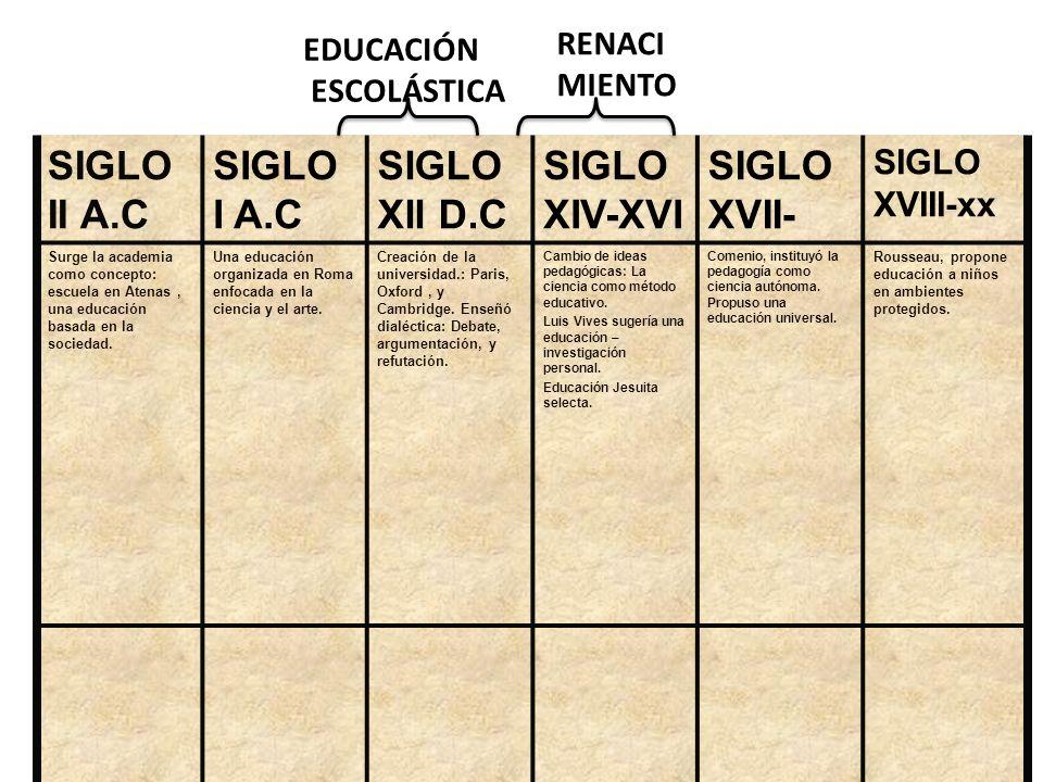 BIBLIOGRAFÍA : http://investiga-aprende-2.wikispaces.com/ http://www.slideshare.net/sirvelasco/breve-historia- de-la-investigacin-educativa http://www.slideshare.net/sirvelasco/breve-historia- de-la-investigacin-educativa : http://educacion.relacionarse.com/index.php/145204http://educacion.relacionarse.com/index.php/145204 http://www.buenastareas.com/ensayos/Linea-Del- Tiempo-En-La-Historia/2567684.html http://www.buenastareas.com/ensayos/Linea-Del- Tiempo-En-La-Historia/2567684.html http://www.slideshare.net/guestb21a6f/linea-e- tiempo-historia-de-la-educacion-en-mexico http://www.slideshare.net/guestb21a6f/linea-e- tiempo-historia-de-la-educacion-en-mexico http://www.slideshare.net/rosalva24/linea-de-tiempo- historia-de-la-educacin http://www.slideshare.net/rosalva24/linea-de-tiempo- historia-de-la-educacin