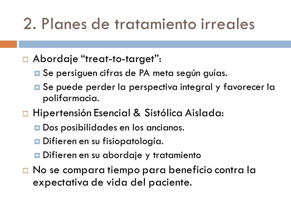 2. Planes de tratamiento irreales Abordaje treat-to-target: Se persiguen cifras de PA meta según guías. Se puede perder la perspectiva integral y favo