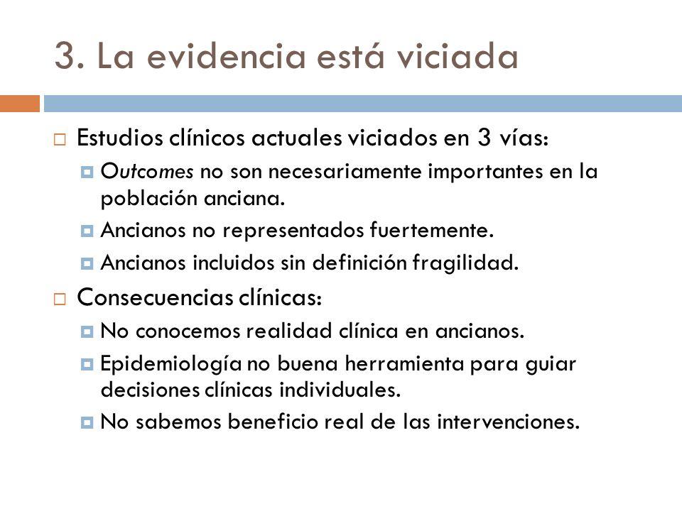 3. La evidencia está viciada Estudios clínicos actuales viciados en 3 vías: Outcomes no son necesariamente importantes en la población anciana. Ancian