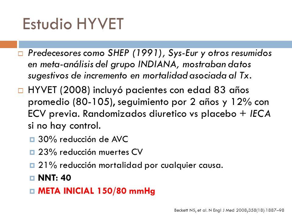 Estudio HYVET Predecesores como SHEP (1991), Sys-Eur y otros resumidos en meta-análisis del grupo INDIANA, mostraban datos sugestivos de incremento en