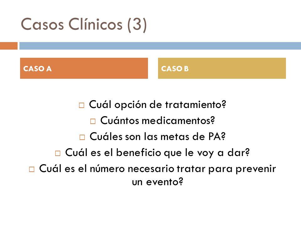 Casos Clínicos (3) Cuál opción de tratamiento? Cuántos medicamentos? Cuáles son las metas de PA? Cuál es el beneficio que le voy a dar? Cuál es el núm