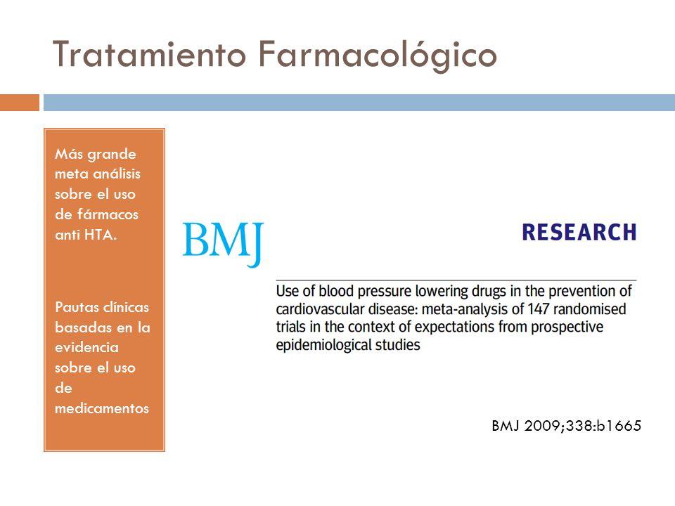 Tratamiento Farmacológico Más grande meta análisis sobre el uso de fármacos anti HTA. Pautas clínicas basadas en la evidencia sobre el uso de medicame