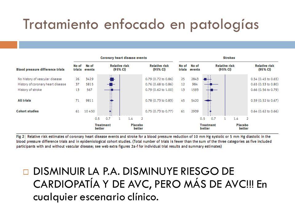 Tratamiento enfocado en patologías DISMINUIR LA P.A. DISMINUYE RIESGO DE CARDIOPATÍA Y DE AVC, PERO MÁS DE AVC!!! En cualquier escenario clínico.