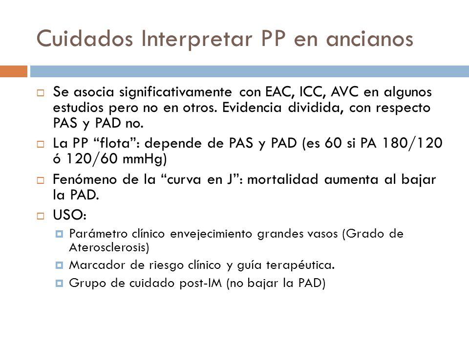 Cuidados Interpretar PP en ancianos Se asocia significativamente con EAC, ICC, AVC en algunos estudios pero no en otros. Evidencia dividida, con respe