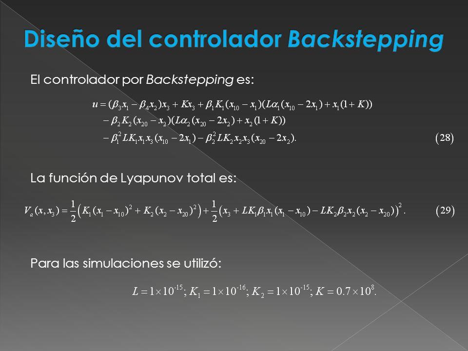El controlador por Backstepping es: La función de Lyapunov total es: Para las simulaciones se utilizó: