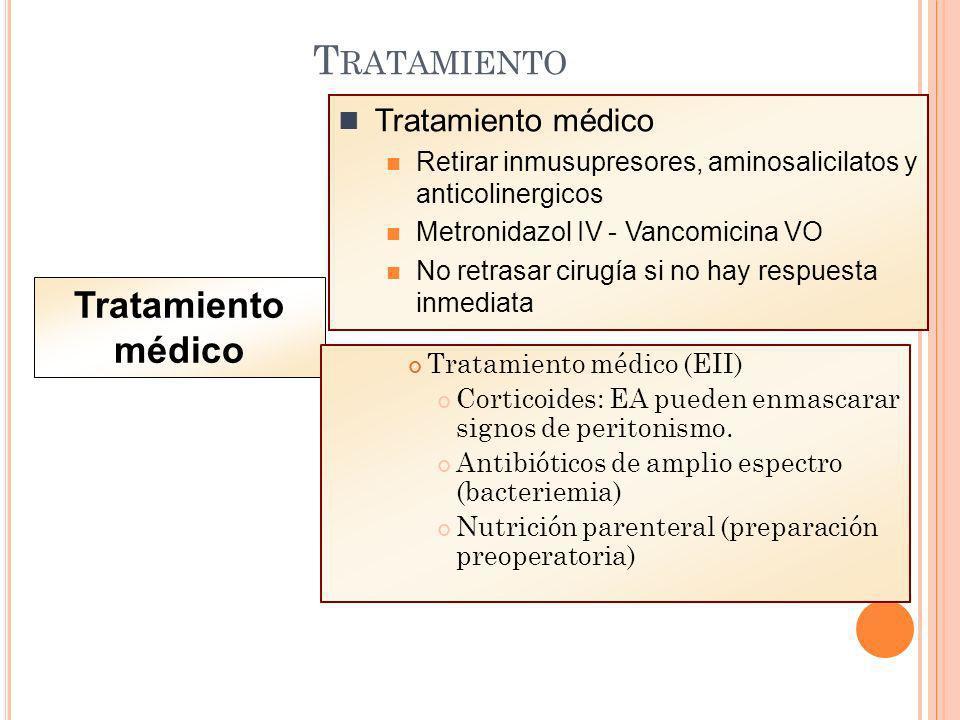 T RATAMIENTO Tratamiento médico Tratamiento médico (EII) Corticoides: EA pueden enmascarar signos de peritonismo. Antibióticos de amplio espectro (bac