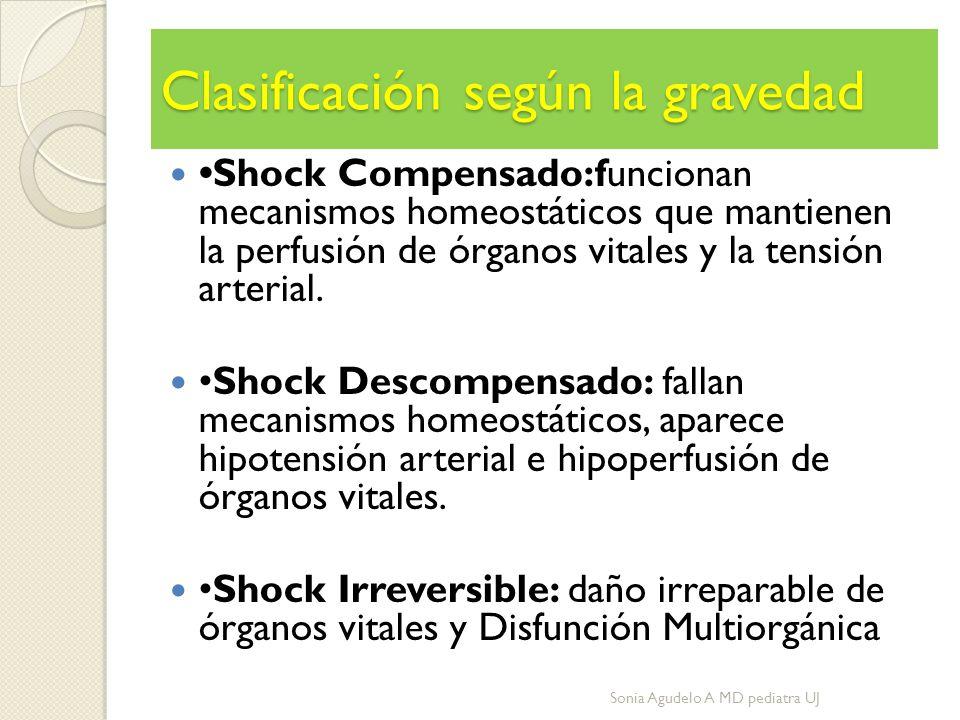 Clasificación según la gravedad Shock Compensado:funcionan mecanismos homeostáticos que mantienen la perfusión de órganos vitales y la tensión arterial.