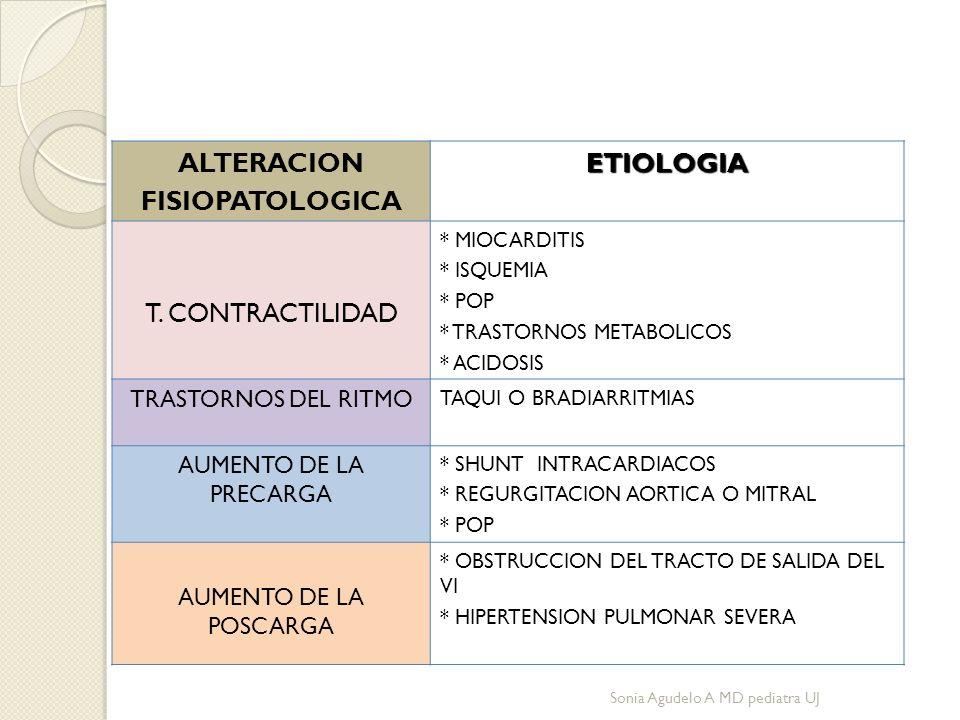 ALTERACION FISIOPATOLOGICAETIOLOGIA T.