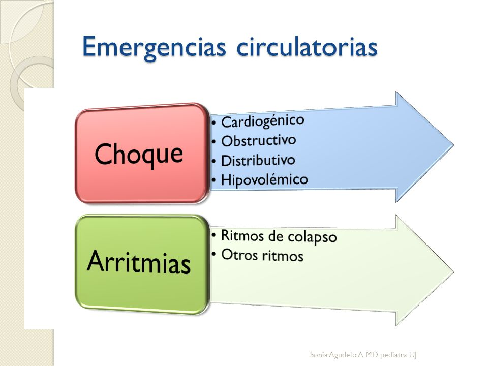 Emergencias circulatorias Sonia Agudelo A MD pediatra UJ