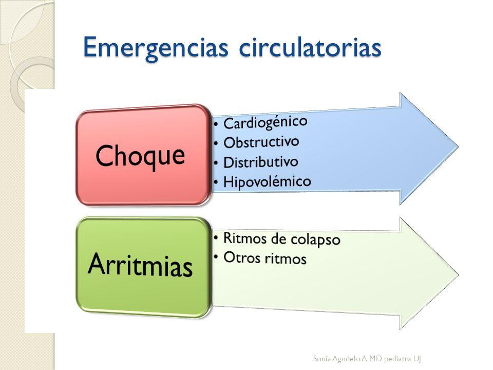 La clave es: RECONOCER en forma temprana los signos de choque para revertir en forma precoz el compromiso circulatorio y así preservar los órganos vitales Sonia Agudelo A MD pediatra UJ