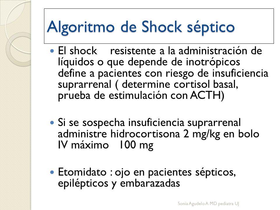 Algoritmo de Shock séptico El shock resistente a la administración de líquidos o que depende de inotrópicos define a pacientes con riesgo de insuficiencia suprarrenal ( determine cortisol basal, prueba de estimulación con ACTH) Si se sospecha insuficiencia suprarrenal administre hidrocortisona 2 mg/kg en bolo IV máximo 100 mg Etomidato : ojo en pacientes sépticos, epilépticos y embarazadas Sonia Agudelo A MD pediatra UJ