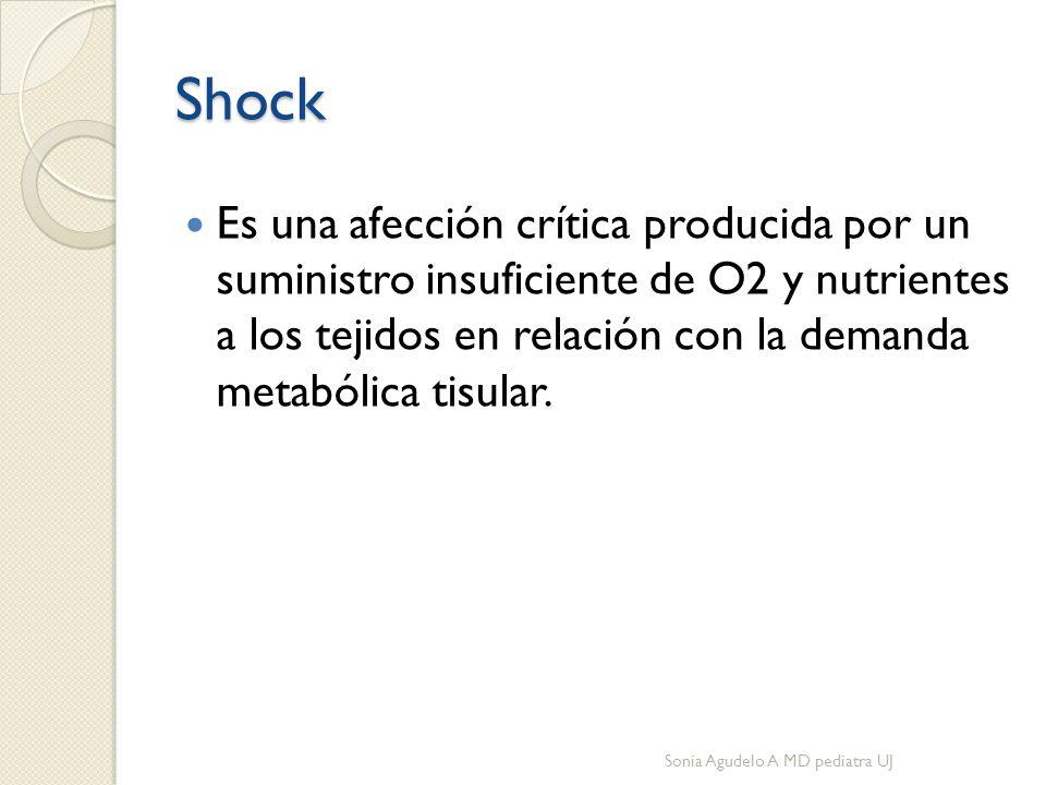Shock Es una afección crítica producida por un suministro insuficiente de O2 y nutrientes a los tejidos en relación con la demanda metabólica tisular.