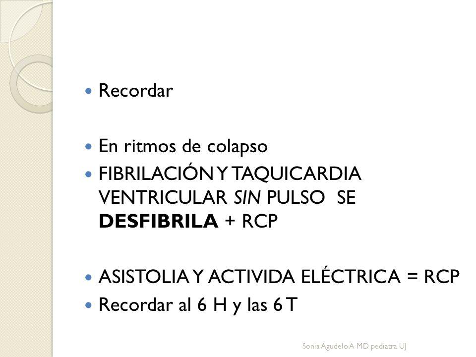 Recordar En ritmos de colapso FIBRILACIÓN Y TAQUICARDIA VENTRICULAR SIN PULSO SE DESFIBRILA + RCP ASISTOLIA Y ACTIVIDA ELÉCTRICA = RCP Recordar al 6 H y las 6 T Sonia Agudelo A MD pediatra UJ