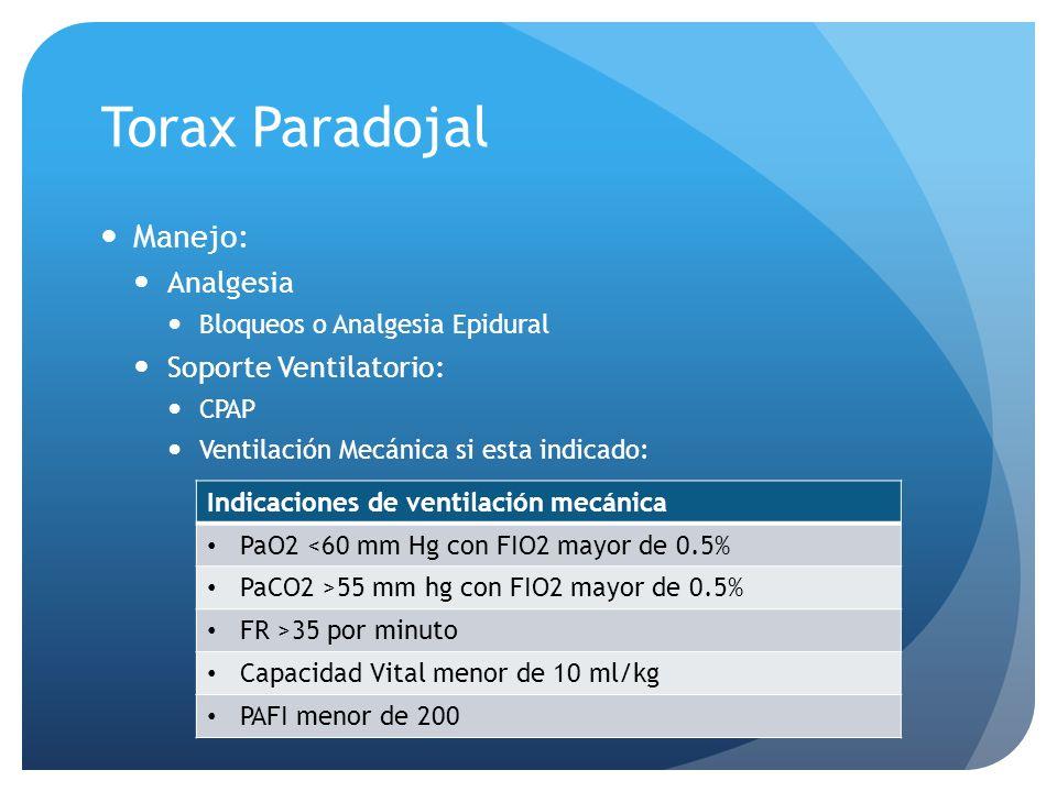 Manejo: Analgesia Bloqueos o Analgesia Epidural Soporte Ventilatorio: CPAP Ventilación Mecánica si esta indicado: Indicaciones de ventilación mecánica PaO2 <60 mm Hg con FIO2 mayor de 0.5% PaCO2 >55 mm hg con FIO2 mayor de 0.5% FR >35 por minuto Capacidad Vital menor de 10 ml/kg PAFI menor de 200