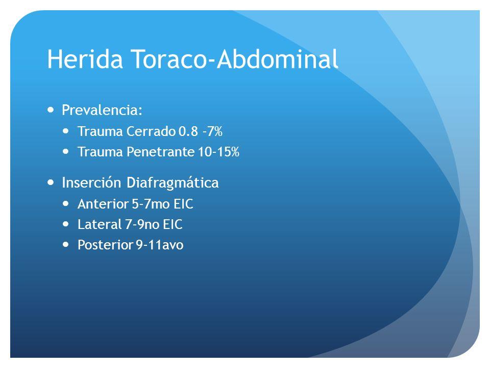 Herida Toraco-Abdominal Prevalencia: Trauma Cerrado 0.8 -7% Trauma Penetrante 10-15% Inserción Diafragmática Anterior 5-7mo EIC Lateral 7-9no EIC Posterior 9-11avo