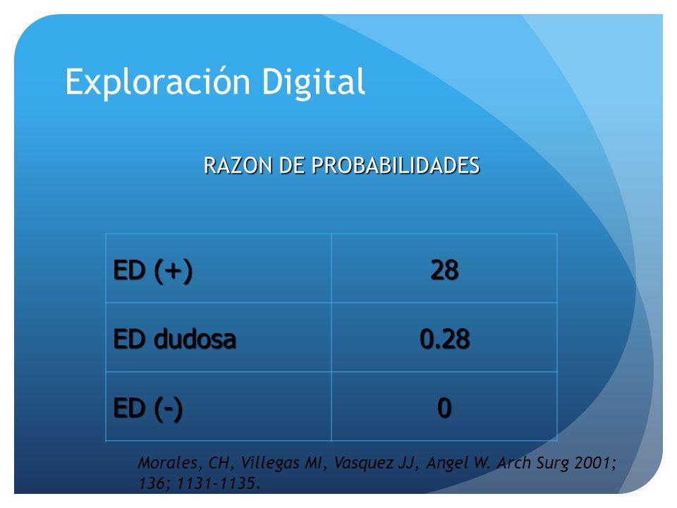 Exploración Digital ED (+) 28 ED dudosa 0.28 ED (-) 0 Morales, CH, Villegas MI, Vasquez JJ, Angel W. Arch Surg 2001; 136; 1131-1135. RAZON DE PROBABIL