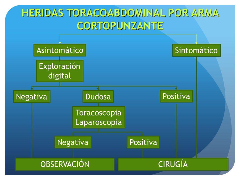 Asintomático Sintomático Exploración digital NegativaDudosa Toracoscopia Laparoscopia NegativaPositiva OBSERVACIÓNCIRUGÍA Positiva HERIDAS TORACOABDOMINAL POR ARMA CORTOPUNZANTE