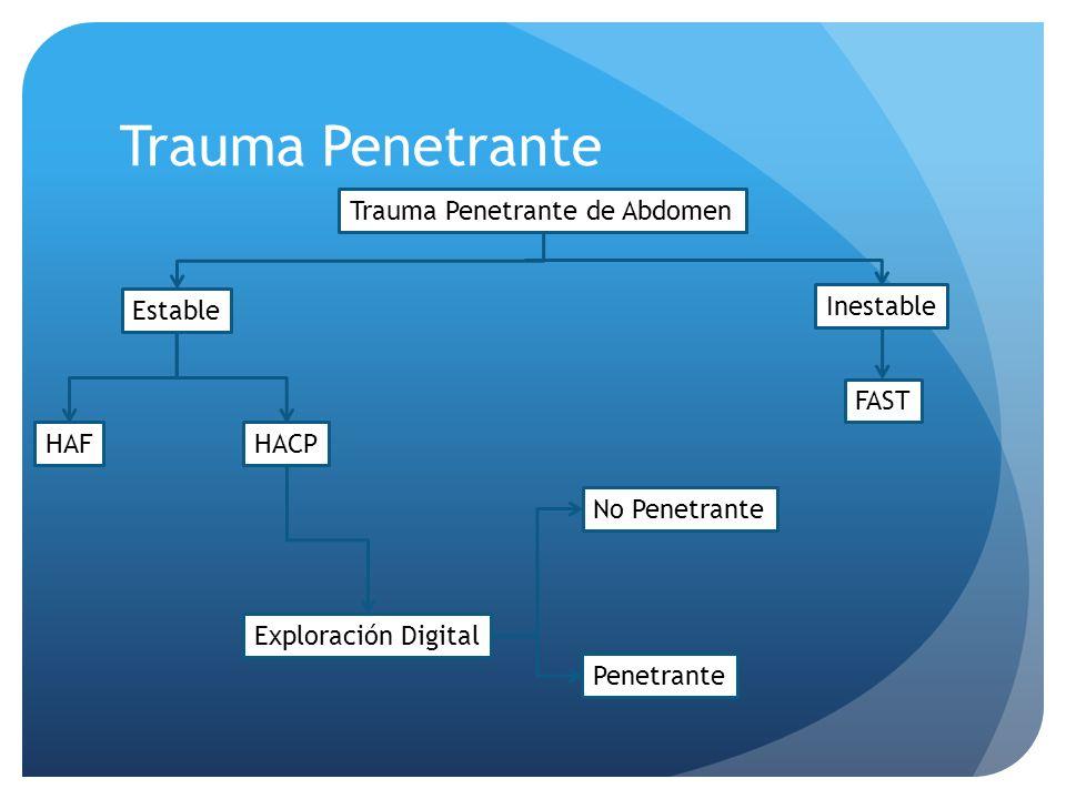 Trauma Penetrante Trauma Penetrante de Abdomen Estable Inestable HACP FAST Exploración Digital HAF No Penetrante Penetrante