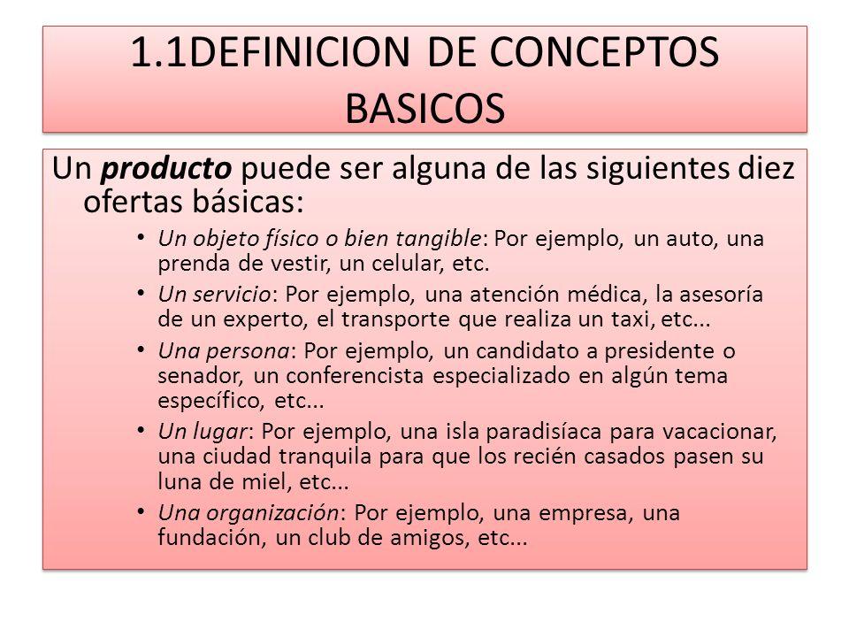 1.1DEFINICION DE CONCEPTOS BASICOS Un producto puede ser alguna de las siguientes diez ofertas básicas: Un objeto físico o bien tangible: Por ejemplo,