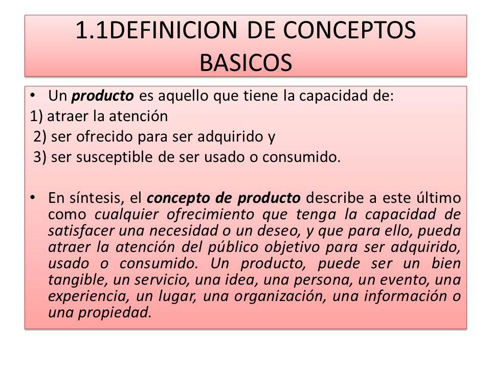 1.1DEFINICION DE CONCEPTOS BASICOS Un producto es aquello que tiene la capacidad de: 1) atraer la atención 2) ser ofrecido para ser adquirido y 3) ser