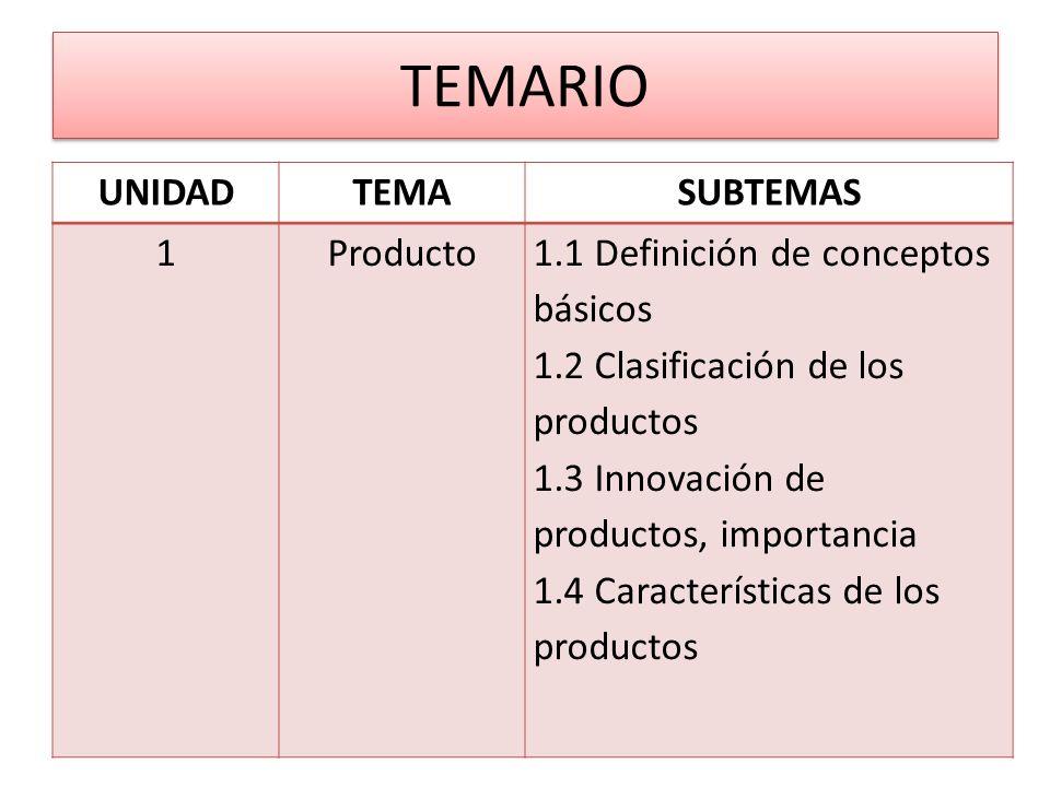 TEMARIO UNIDADTEMASUBTEMAS 1Producto1.1 Definición de conceptos básicos 1.2 Clasificación de los productos 1.3 Innovación de productos, importancia 1.