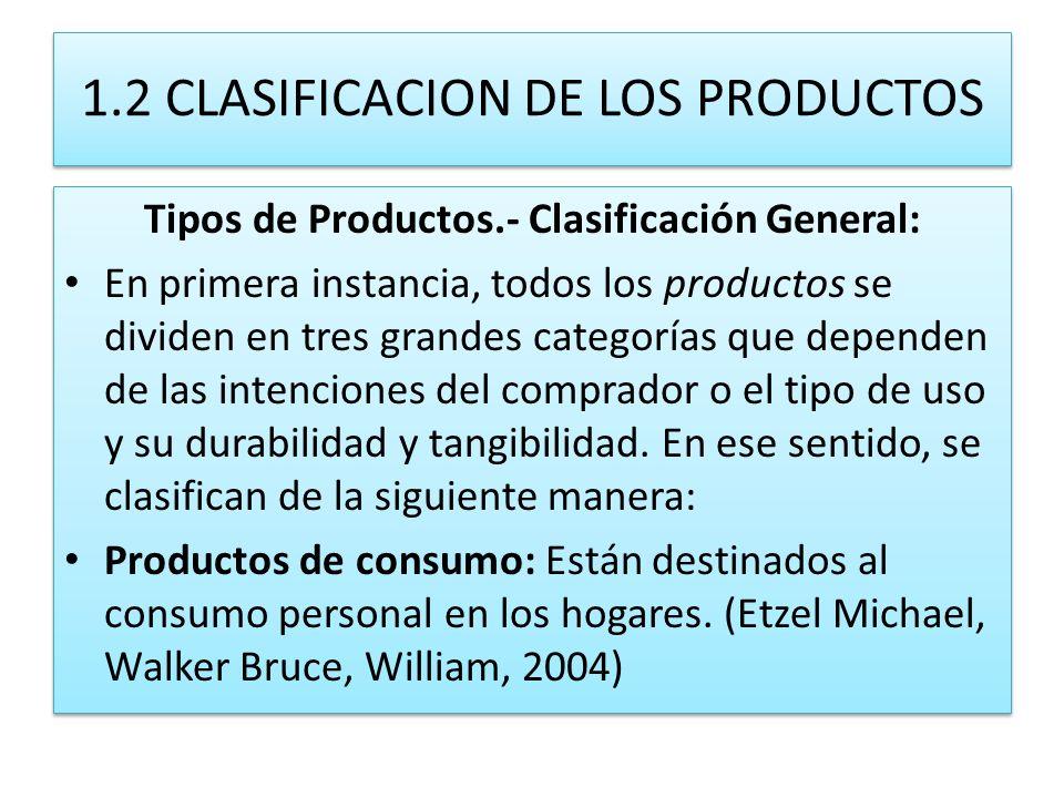 1.2 CLASIFICACION DE LOS PRODUCTOS Tipos de Productos.- Clasificación General: En primera instancia, todos los productos se dividen en tres grandes ca