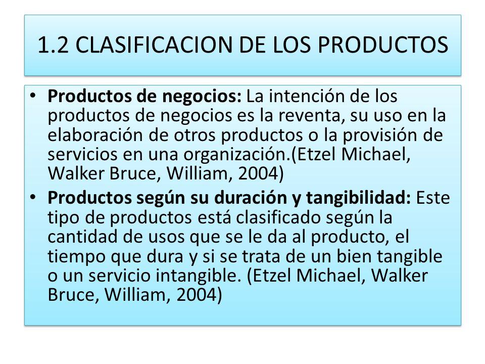 1.2 CLASIFICACION DE LOS PRODUCTOS Productos de negocios: La intención de los productos de negocios es la reventa, su uso en la elaboración de otros p
