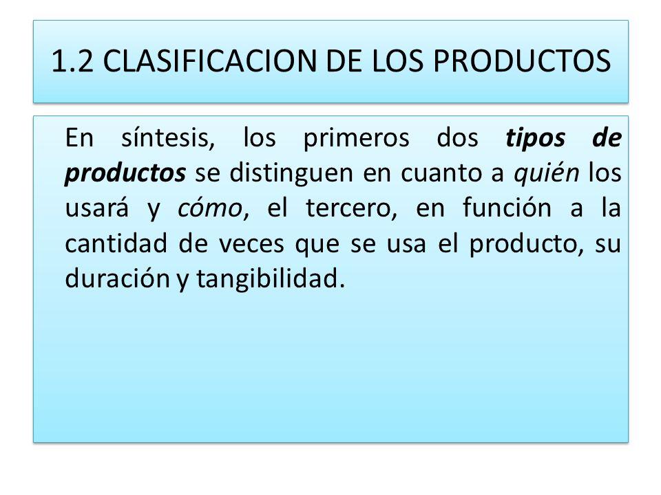 1.2 CLASIFICACION DE LOS PRODUCTOS En síntesis, los primeros dos tipos de productos se distinguen en cuanto a quién los usará y cómo, el tercero, en f