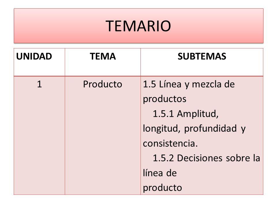 TEMARIO UNIDADTEMASUBTEMAS 1Producto1.5 Línea y mezcla de productos 1.5.1 Amplitud, longitud, profundidad y consistencia. 1.5.2 Decisiones sobre la lí