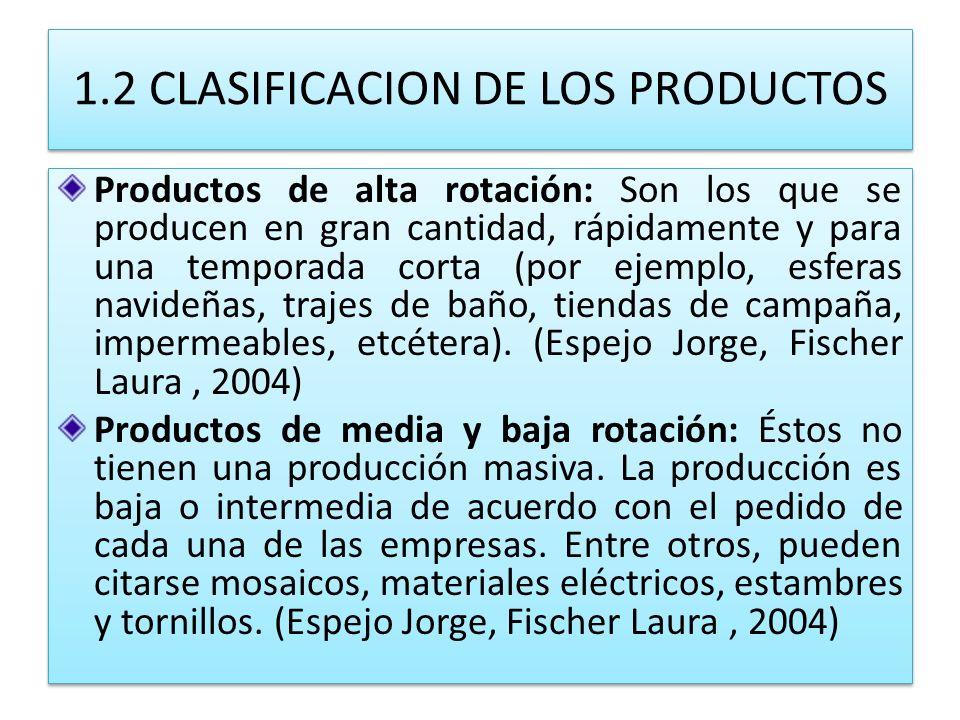 1.2 CLASIFICACION DE LOS PRODUCTOS Productos de alta rotación: Son los que se producen en gran cantidad, rápidamente y para una temporada corta (por e
