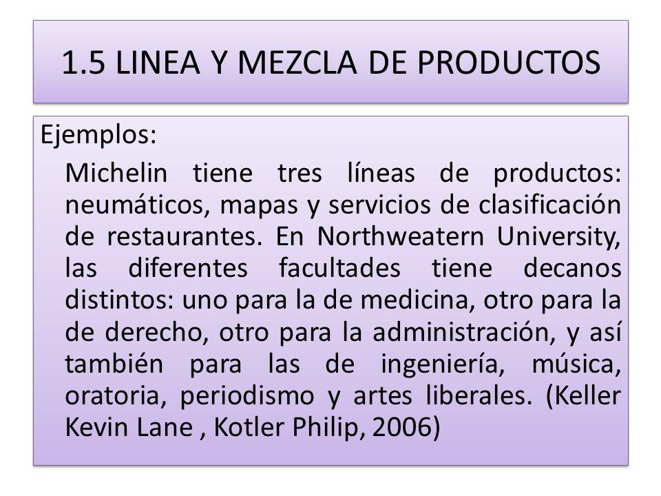 1.5 LINEA Y MEZCLA DE PRODUCTOS Ejemplos: Michelin tiene tres líneas de productos: neumáticos, mapas y servicios de clasificación de restaurantes. En