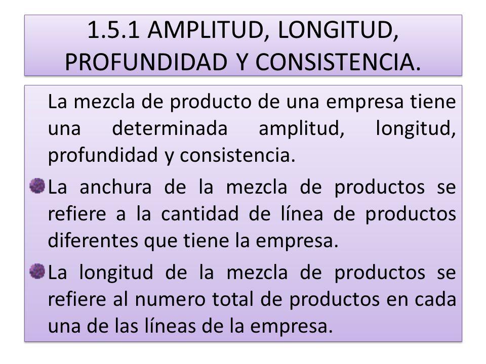 1.5.1 AMPLITUD, LONGITUD, PROFUNDIDAD Y CONSISTENCIA. La mezcla de producto de una empresa tiene una determinada amplitud, longitud, profundidad y con
