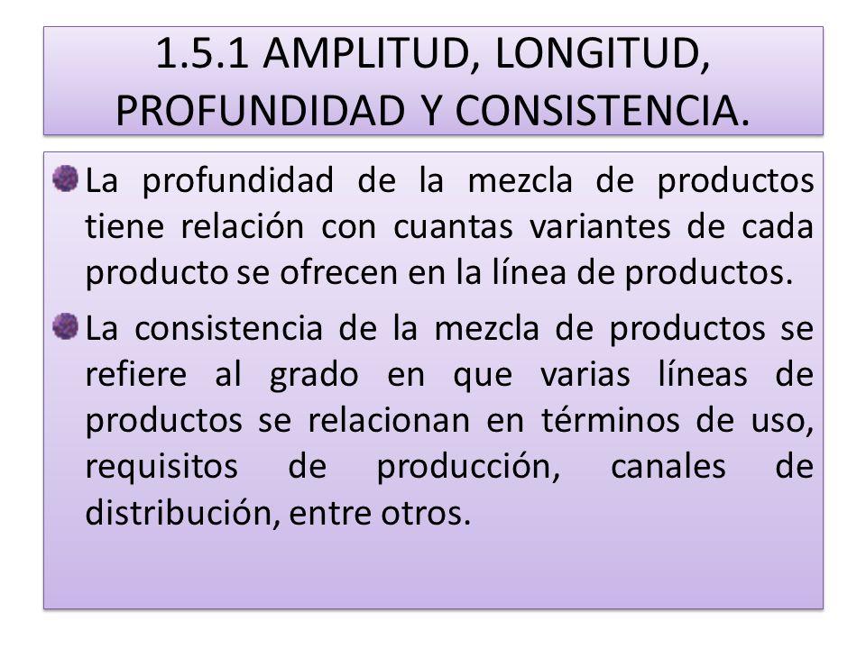 1.5.1 AMPLITUD, LONGITUD, PROFUNDIDAD Y CONSISTENCIA. La profundidad de la mezcla de productos tiene relación con cuantas variantes de cada producto s