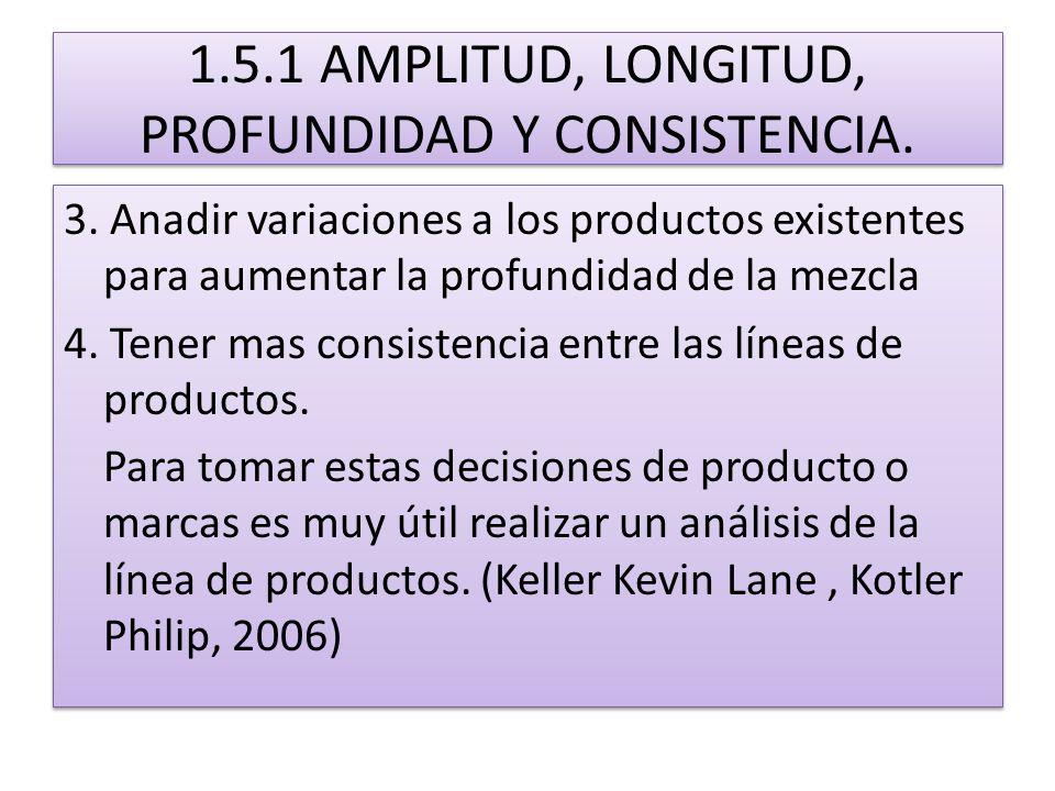 1.5.1 AMPLITUD, LONGITUD, PROFUNDIDAD Y CONSISTENCIA. 3. Anadir variaciones a los productos existentes para aumentar la profundidad de la mezcla 4. Te