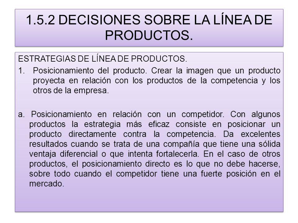 1.5.2 DECISIONES SOBRE LA LÍNEA DE PRODUCTOS. ESTRATEGIAS DE LÍNEA DE PRODUCTOS. 1.Posicionamiento del producto. Crear la imagen que un producto proye