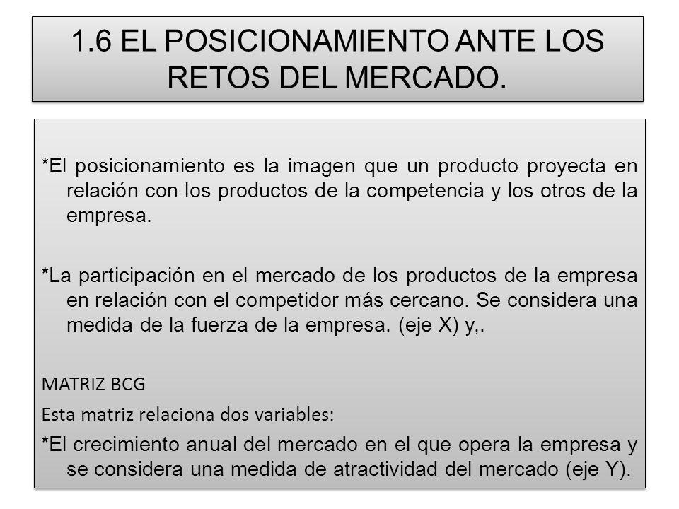 1.6 EL POSICIONAMIENTO ANTE LOS RETOS DEL MERCADO. *El posicionamiento es la imagen que un producto proyecta en relación con los productos de la compe