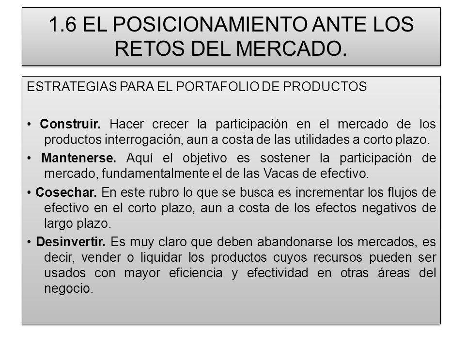 1.6 EL POSICIONAMIENTO ANTE LOS RETOS DEL MERCADO. ESTRATEGIAS PARA EL PORTAFOLIO DE PRODUCTOS Construir. Hacer crecer la participación en el mercado
