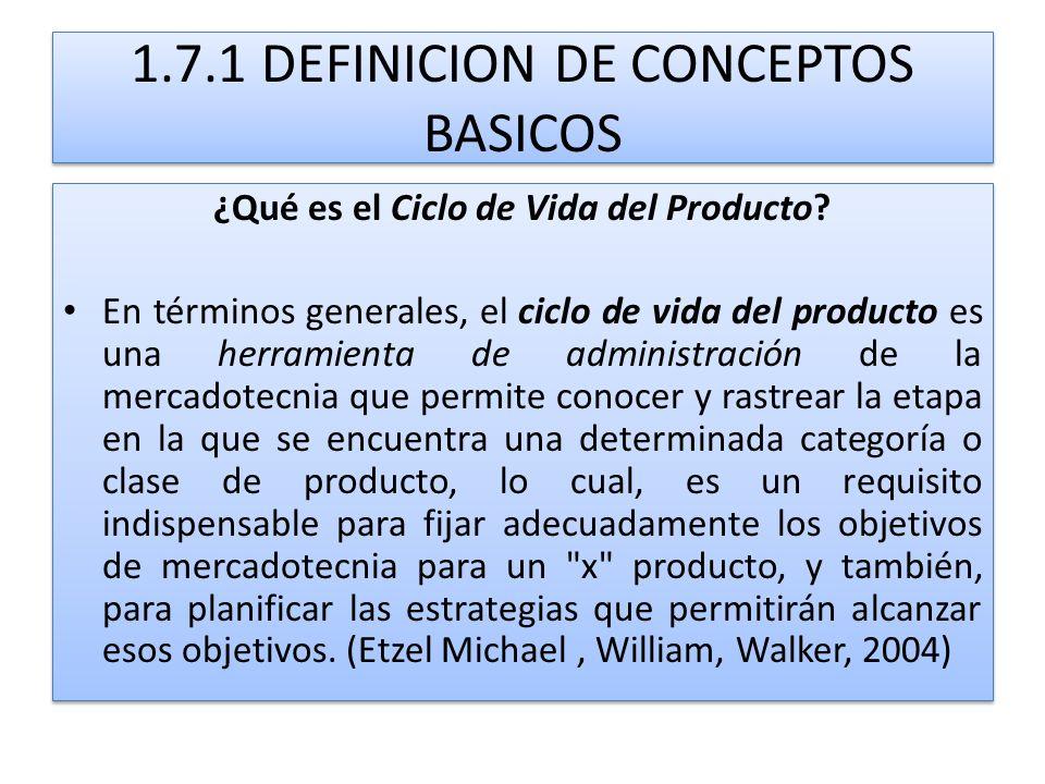 1.7.1 DEFINICION DE CONCEPTOS BASICOS ¿Qué es el Ciclo de Vida del Producto? En términos generales, el ciclo de vida del producto es una herramienta d