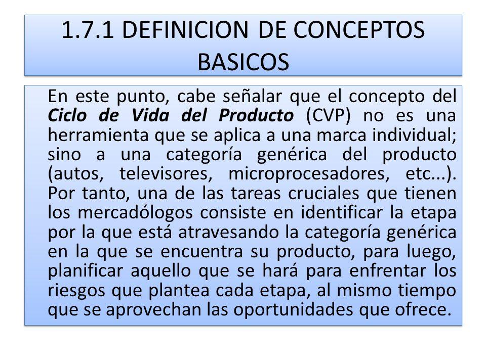 1.7.1 DEFINICION DE CONCEPTOS BASICOS En este punto, cabe señalar que el concepto del Ciclo de Vida del Producto (CVP) no es una herramienta que se ap