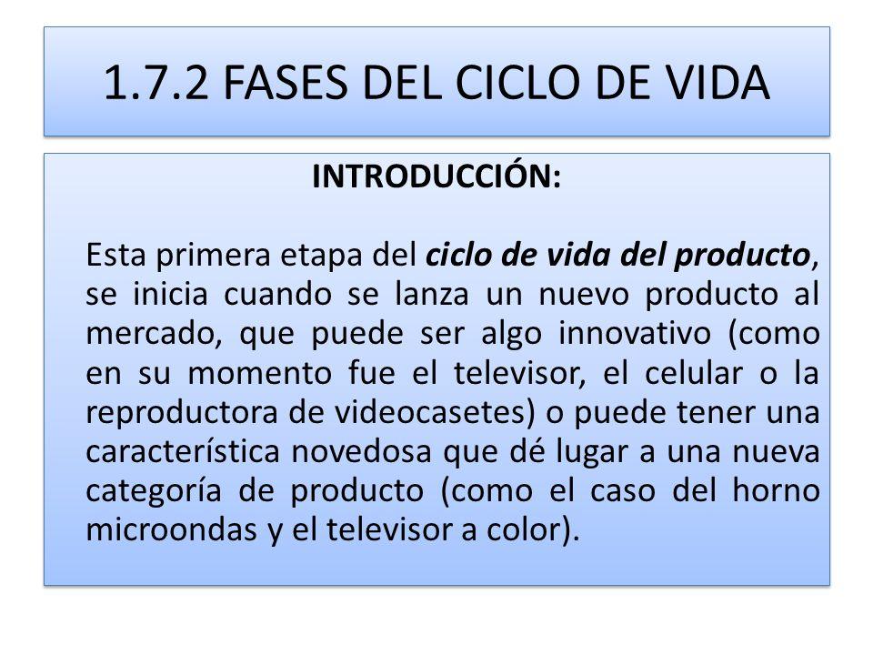 1.7.2 FASES DEL CICLO DE VIDA INTRODUCCIÓN: Esta primera etapa del ciclo de vida del producto, se inicia cuando se lanza un nuevo producto al mercado,