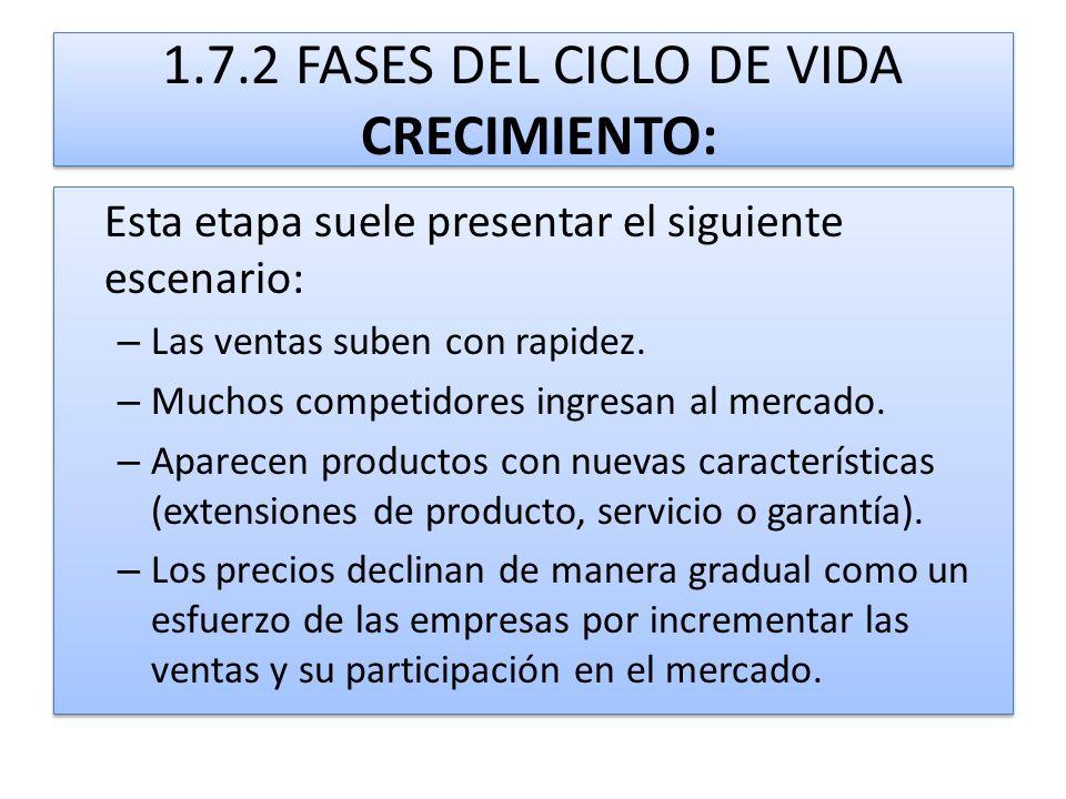 1.7.2 FASES DEL CICLO DE VIDA CRECIMIENTO: Esta etapa suele presentar el siguiente escenario: – Las ventas suben con rapidez. – Muchos competidores in