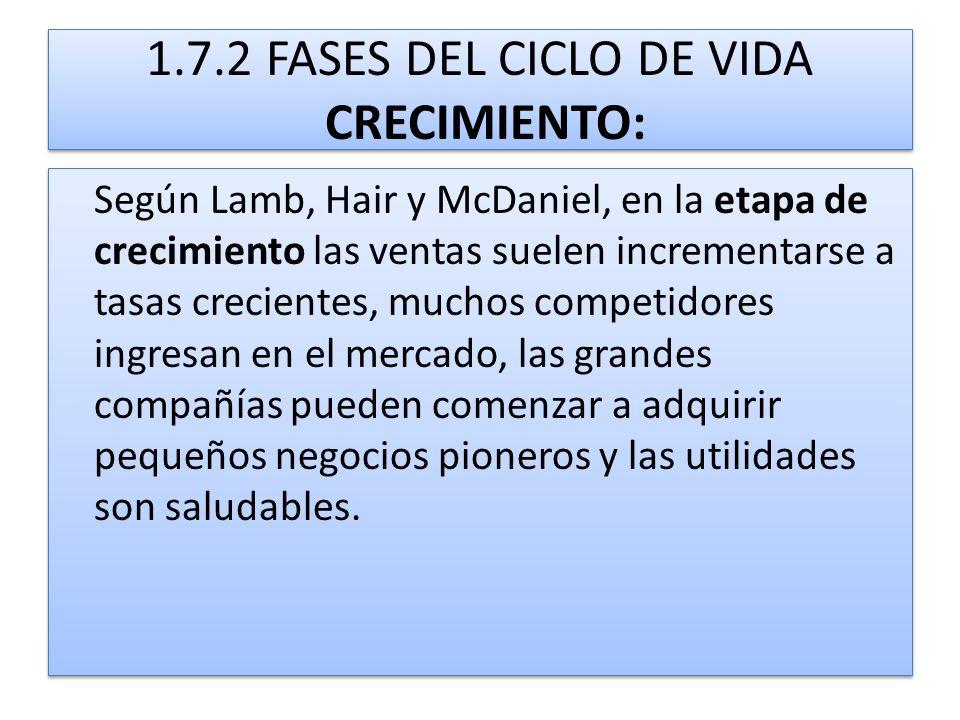 1.7.2 FASES DEL CICLO DE VIDA CRECIMIENTO: Según Lamb, Hair y McDaniel, en la etapa de crecimiento las ventas suelen incrementarse a tasas crecientes,