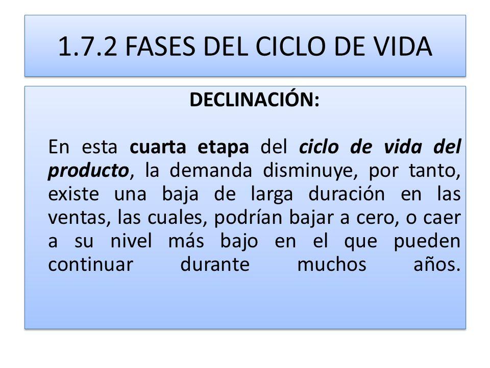 1.7.2 FASES DEL CICLO DE VIDA DECLINACIÓN: En esta cuarta etapa del ciclo de vida del producto, la demanda disminuye, por tanto, existe una baja de la