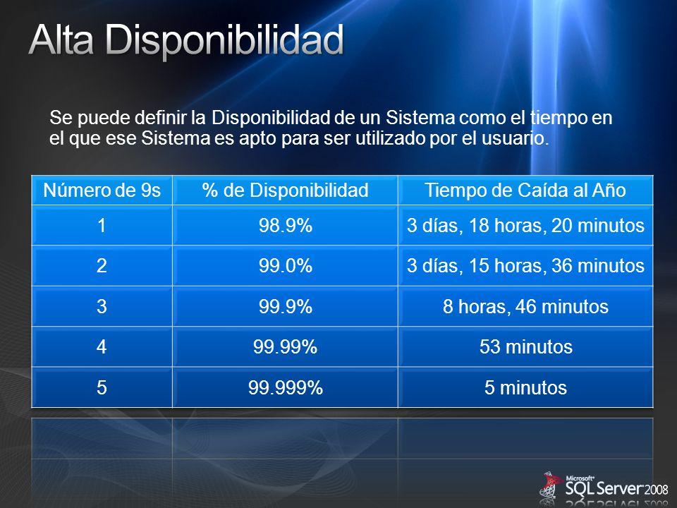 Se puede definir la Disponibilidad de un Sistema como el tiempo en el que ese Sistema es apto para ser utilizado por el usuario.