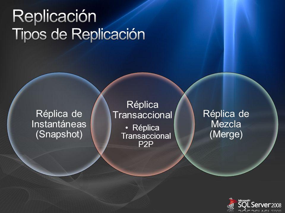 Réplica de Instantáneas (Snapshot) Réplica Transaccional Réplica Transaccional P2P Réplica de Mezcla (Merge)