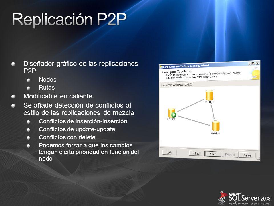 Diseñador gráfico de las replicaciones P2P Nodos Rutas Modificable en caliente Se añade detección de conflictos al estilo de las replicaciones de mezc