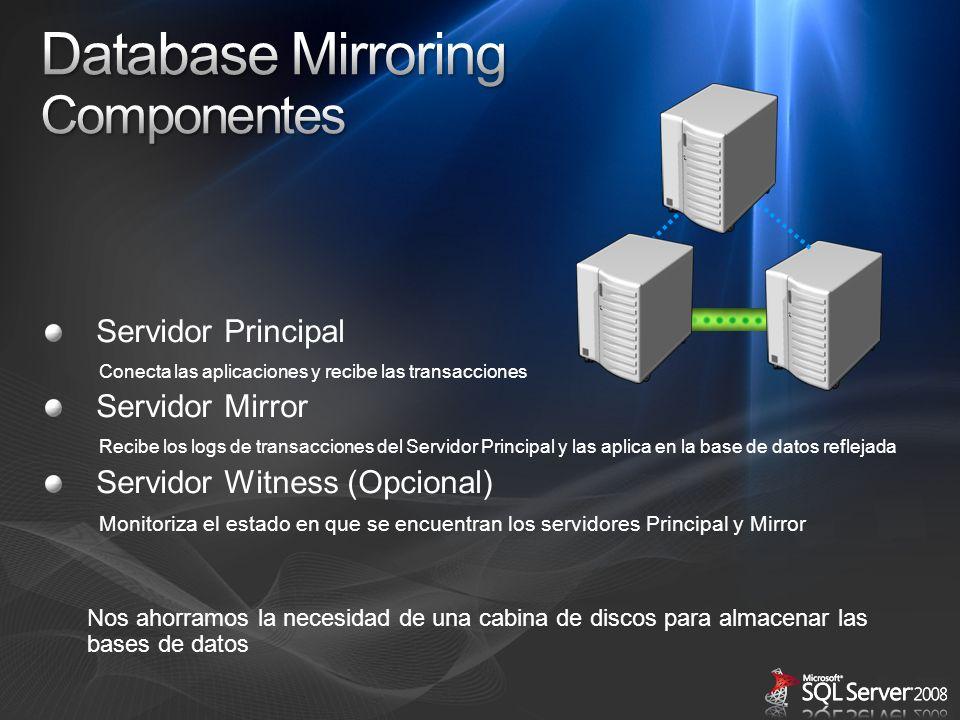 Servidor Principal Conecta las aplicaciones y recibe las transacciones Servidor Mirror Recibe los logs de transacciones del Servidor Principal y las a