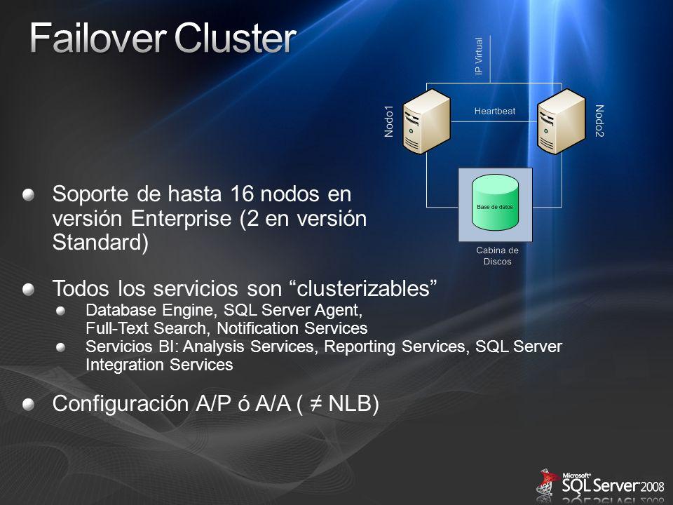 Soporte de hasta 16 nodos en versión Enterprise (2 en versión Standard) Todos los servicios son clusterizables Database Engine, SQL Server Agent, Full