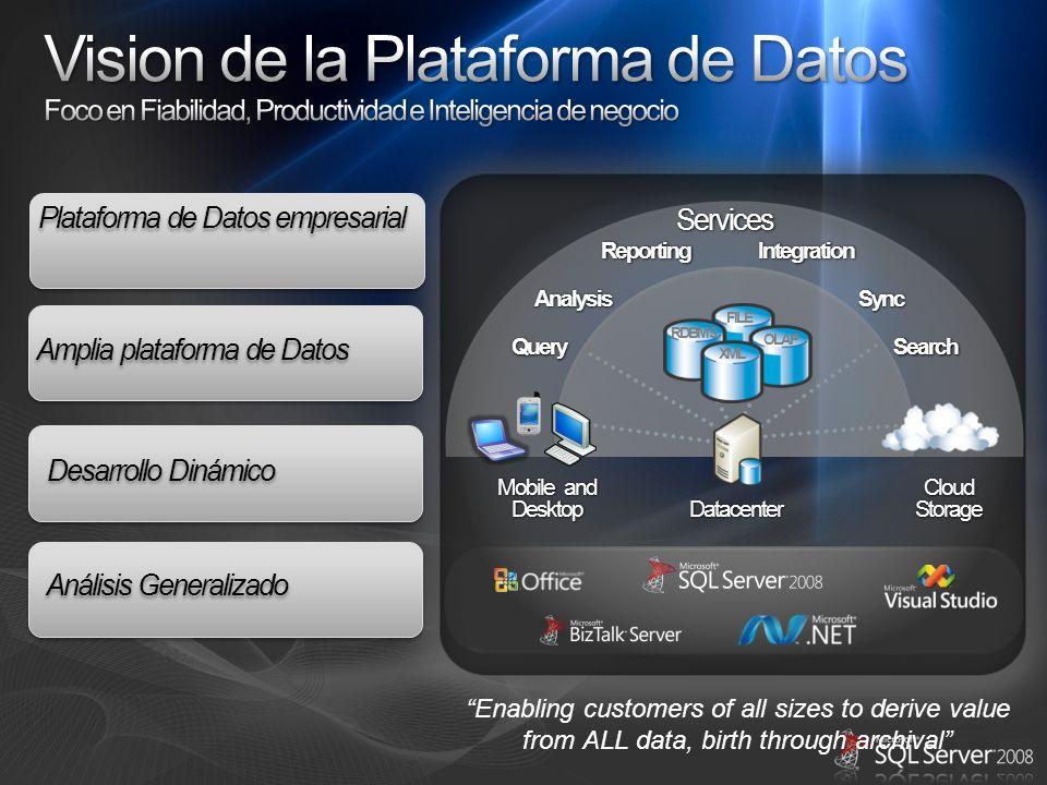 Soporte de hasta 16 nodos en versión Enterprise (2 en versión Standard) Todos los servicios son clusterizables Database Engine, SQL Server Agent, Full-Text Search, Notification Services Servicios BI: Analysis Services, Reporting Services, SQL Server Integration Services Configuración A/P ó A/A ( NLB)